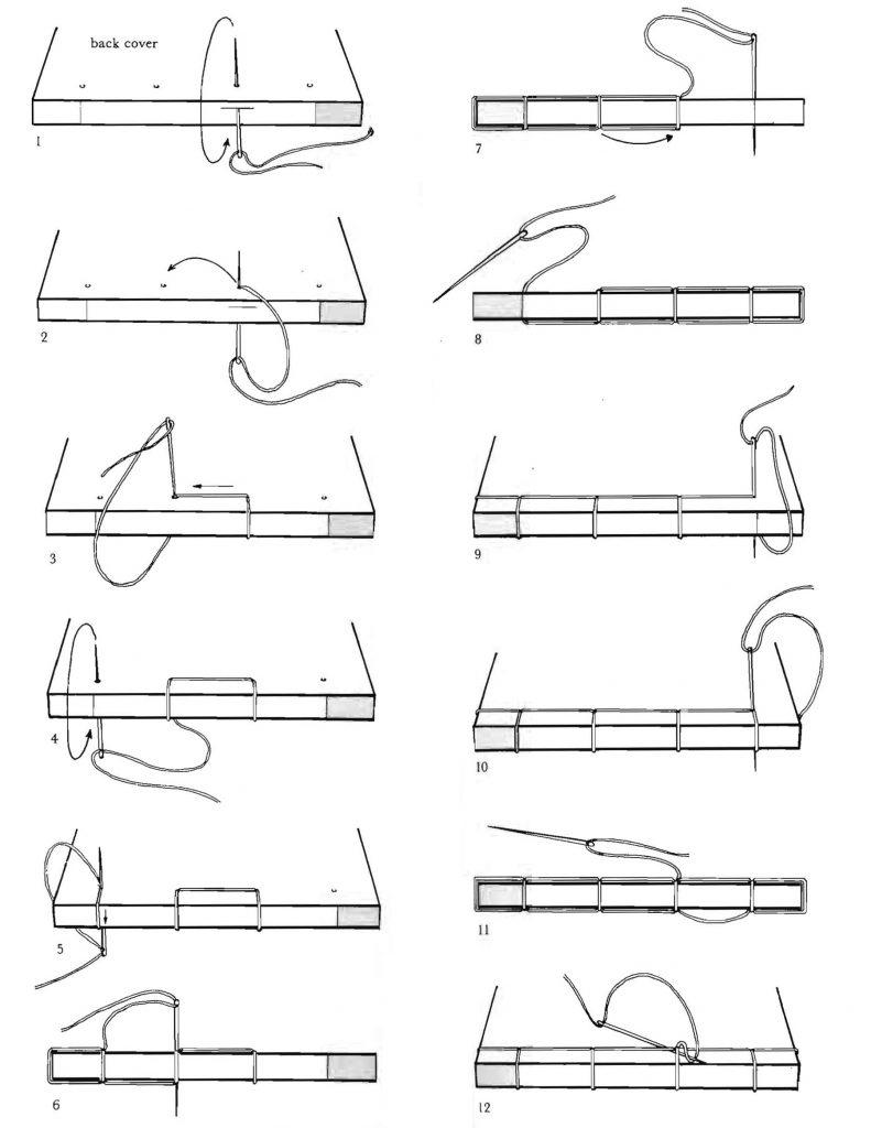 4 hole Japanese binding instruction